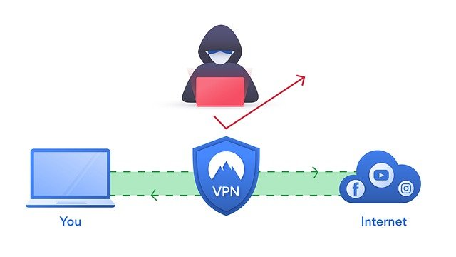 Invest in a good VPN for better cyber security